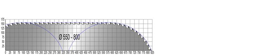 cutting sections - TROA 550-800