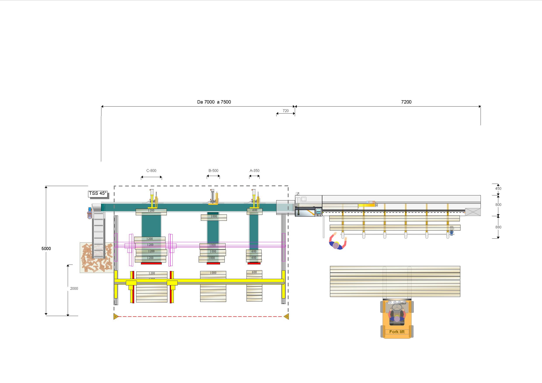 cursal-layout-trsi7000ap-acn3p