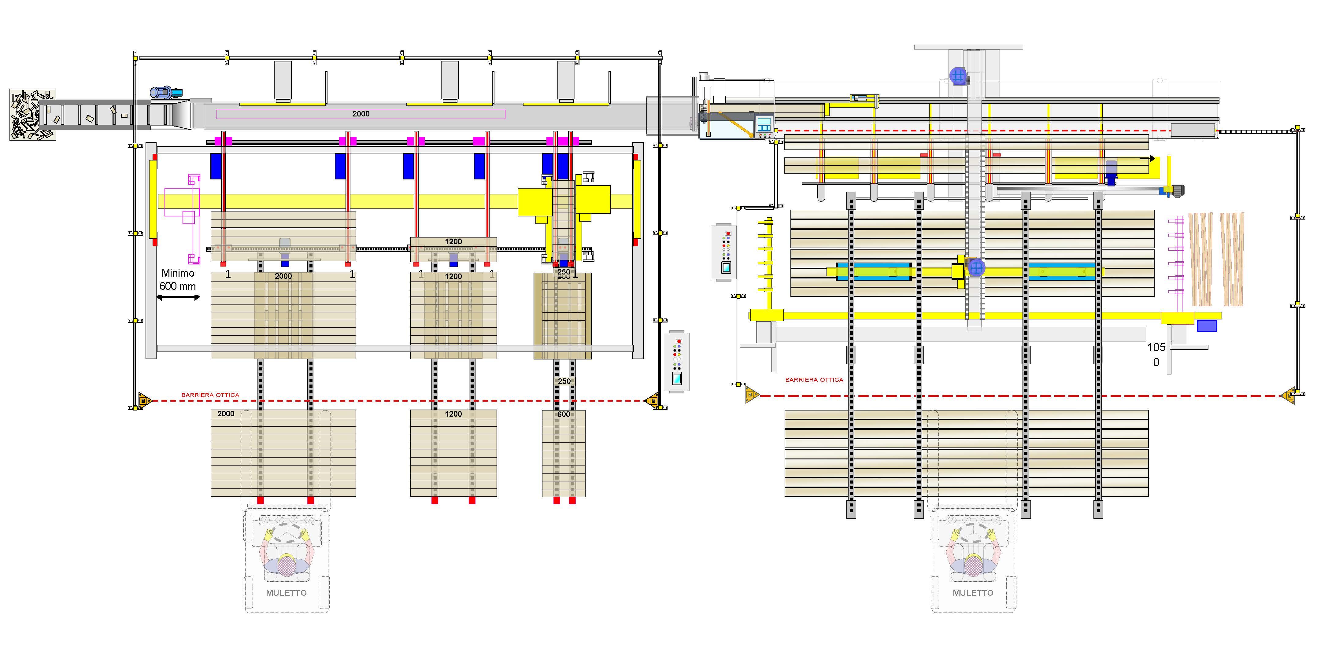 ACN 3P - concept 02