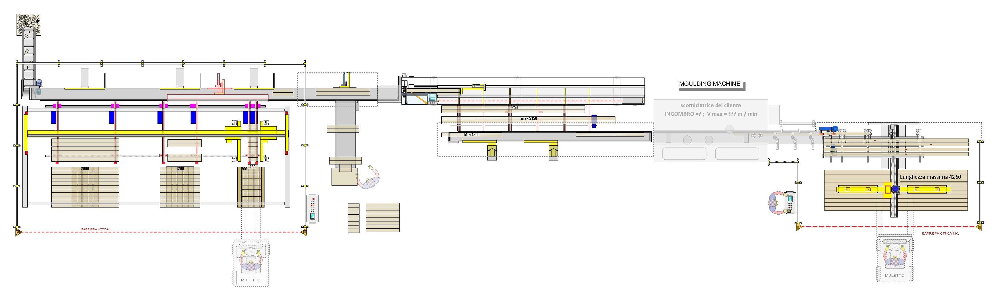 ACN 3P - concept 03